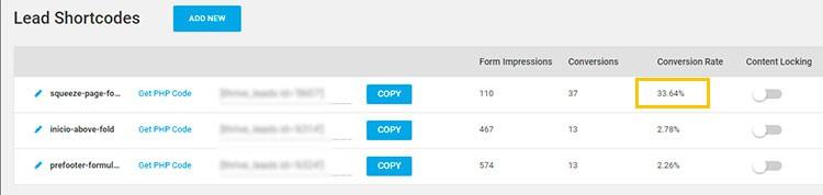 Conversión de leads de una squeeze page.