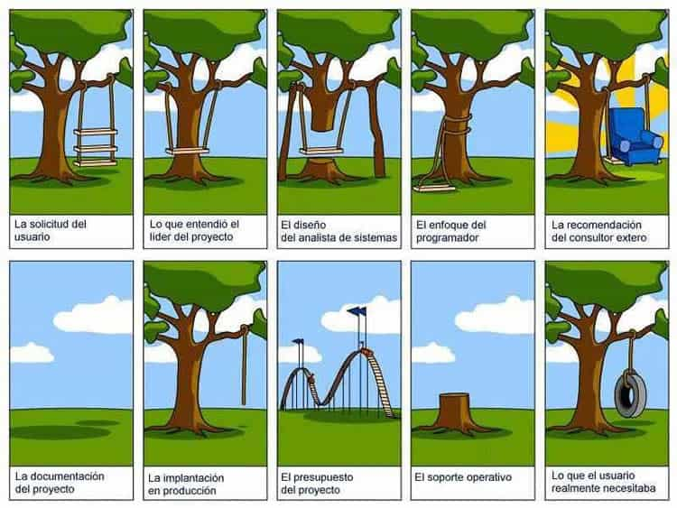 Humor Gráfico sobre diseño web y grafico 9