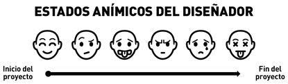 Humor Gráfico sobre diseño web y grafico 16