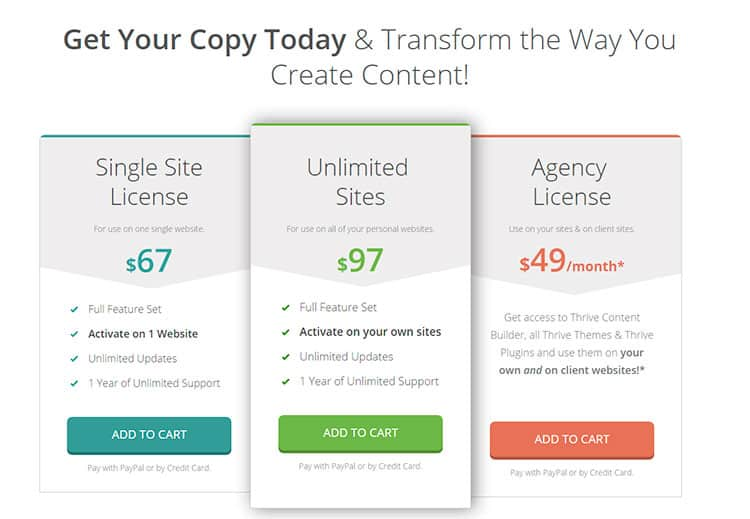 Licencias de Thrive Content Builder