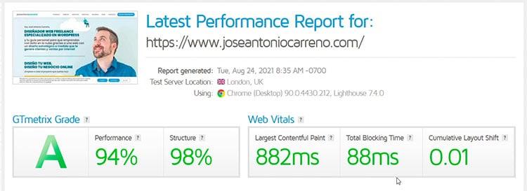 Resultados WPO con SG Optimizer.